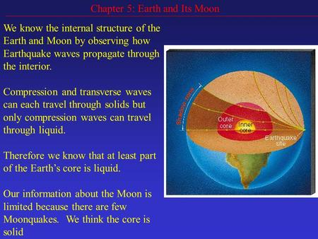 Chapter 5: Earth and Its Moon We know the internal structure of the Earth and Moon by observing how Earthquake waves propagate through the interior. Compression.