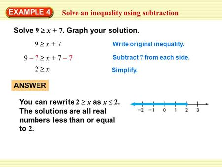 Solve an inequality using subtraction EXAMPLE 4 Solve 9  x + 7. Graph your solution. 9  x + 7 Write original inequality. 9 – 7  x + 7 – 7 Subtract 7.
