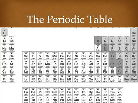 3.) Determine the number of protons, neutrons, and electrons, and the mass of an element using the periodic table. Locating metals, nonmetals, metalloids,