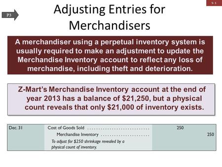 5- 1 Adjusting Entries for Merchandisers Z-Mart's Merchandise Inventory account at the end of year 2013 has a balance of $21,250, but a physical count.