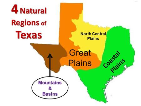 4 Natural Regions of Texas Coastal Plains Great Plains North Central Plains Mountains&Basins.