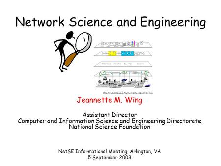 Network Science and Engineering Jeannette M. Wing Assistant Director Computer and Information Science and Engineering Directorate National Science Foundation.
