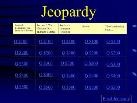 Jeopardy Section1: Federalism: The Division of Powers Section 2: The National Gov't and the 50 States Section 3: Interstate Relations PowerThe Constitution.