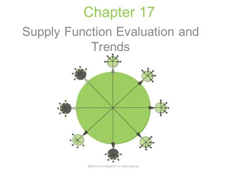 Chapter 17 Supply Function Evaluation and Trends ©McGraw-Hill Education. All rights reserved.