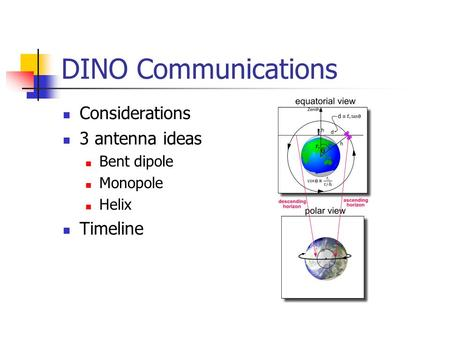 DINO Communications Considerations 3 antenna ideas Bent dipole Monopole Helix Timeline.