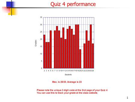 Quiz 4 performance 1 Max. is 28/30. Average is 23 Please note the unique 3 digit code at the 2nd page of your Quiz 4 You can use this to track your grade.