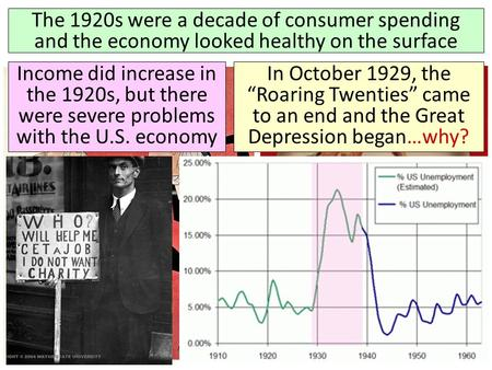 The 1920s were a decade of consumer spending and the economy looked healthy on the surface Income did increase in the 1920s, but there were severe problems.