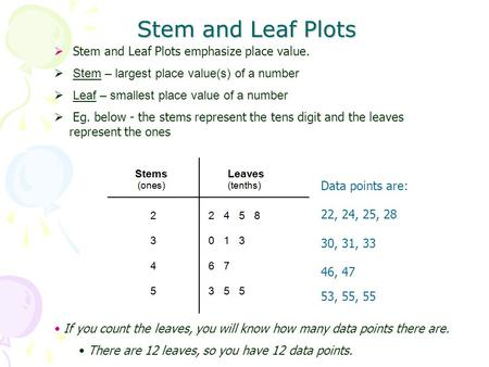 Stem and Leaf Plots Stem and Leaf Plots emphasize place value.