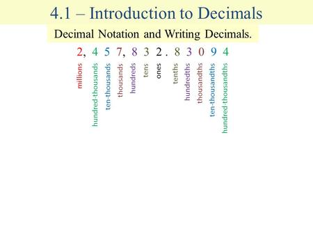 4.1 – Introduction to Decimals