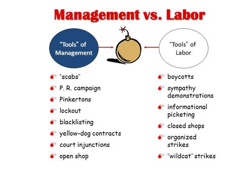 "Management vs. Labor ""Tools"" of Management ""Tools"" of Labor  ""scabs""  P. R. campaign  Pinkertons  lockout  blacklisting  yellow-dog contracts "