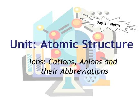 Unit: Atomic Structure Ions: Cations, Anions and their Abbreviations Day 3 - Notes.