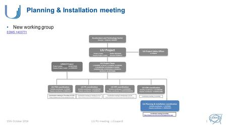 Planning & Installation meeting New working group EDMS 1403771 15th October 2014LIU PLI meeting - J.Coupard1.
