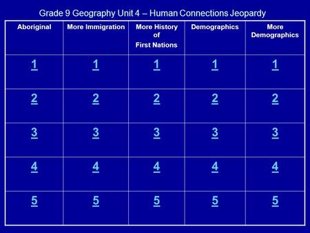 Grade 9 Geography Unit 4 – Human Connections Jeopardy AboriginalMore ImmigrationMore History of First Nations DemographicsMore Demographics 11111 22222.