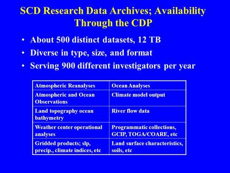 SCD Research Data Archives; Availability Through the CDP About 500 distinct datasets, 12 TB Diverse in type, size, and format Serving 900 different investigators.