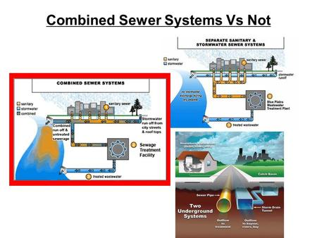 Combined Sewer Systems Vs Not. Deep Tunnel Projects Chicago - 109 miles - 15.6 bl/gal Atlanta - 12.5 miles - 177 ml/gal Milwaukee - 19.4 miles - 521 ml/gal.