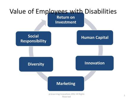 Return on Investment Human CapitalInnovationMarketingDiversity Social Responsibility Value of Employees with Disabilities proLearning innovations 2012.