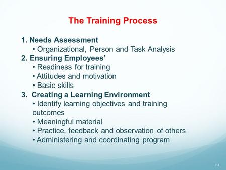 The Training Process 1. Needs Assessment Organizational, Person and Task Analysis 2. Ensuring Employees' Readiness for training Attitudes and motivation.