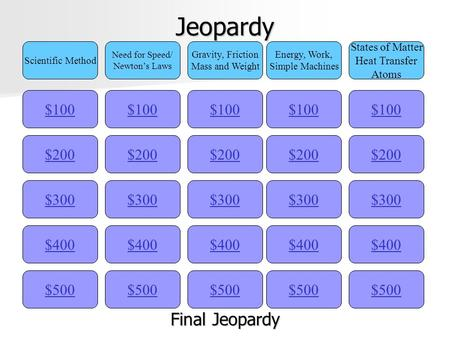 Jeopardy $100 Scientific Method Need for Speed/ Newton's Laws Gravity, Friction Mass and Weight Energy, Work, Simple Machines States of Matter Heat Transfer.