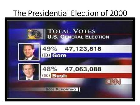 The Presidential Election of 2000. Republican Candidates George Bush John McCain Alan Keyes Steve Forbes Gary Bauer Orrin Hatch Elizabeth Dole Pat Buchanan.