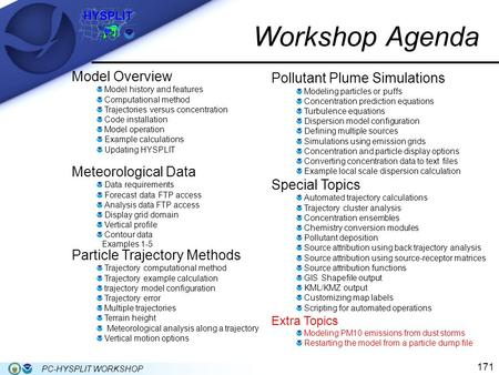 171 PC-HYSPLIT WORKSHOP Workshop Agenda Model Overview Model history and features Computational method Trajectories versus concentration Code installation.