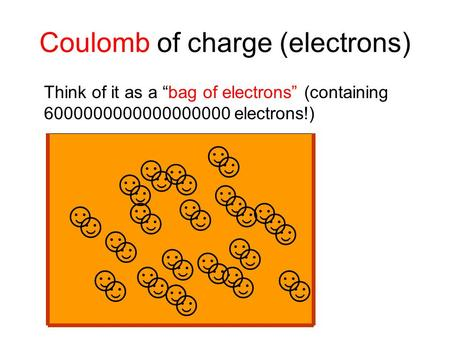 "Coulomb of charge (electrons) Think of it as a ""bag of electrons"" (containing 6000000000000000000 electrons!) ☺ ☺ ☺ ☺ ☺ ☺ ☺ ☺ ☺ ☺ ☺ ☺ ☺ ☺ ☺ ☺ ☺ ☺ ☺ ☺ ☺"