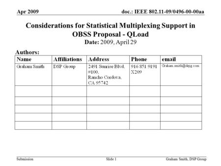 Doc.: IEEE 802.11-09/0496-00-00aa Submission Apr 2009 Graham Smith, DSP GroupSlide 1 Considerations for Statistical Multiplexing Support in OBSS Proposal.