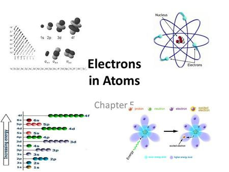 Electrons in Atoms Chapter 5. Chapter 5: Electrons in Atoms 5.1 Light and Quantized Energy Wave nature of light.