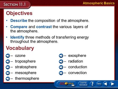 Objectives Describe the composition of the atmosphere. Atmospheric Basics Compare and contrast the various layers of the atmosphere. Identify three methods.
