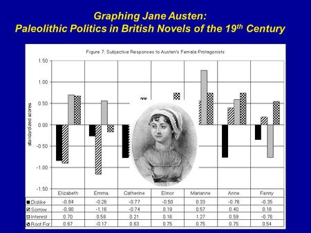 Graphing Jane Austen: Paleolithic Politics in British Novels of the 19 th Century.