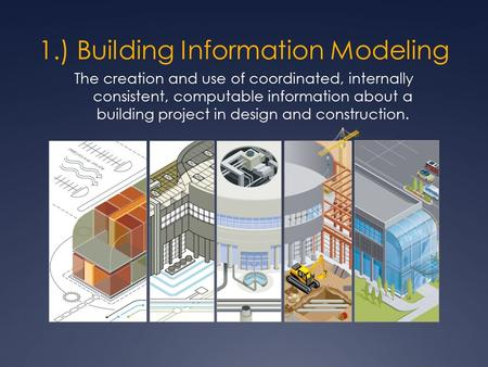 1.) Building Information Modeling The creation and use of coordinated, internally consistent, computable information about a building project in design.