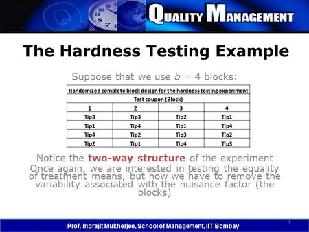 1 Prof. Indrajit Mukherjee, School of Management, IIT Bombay The Hardness Testing Example Suppose that we use b = 4 blocks: Notice the two-way structure.