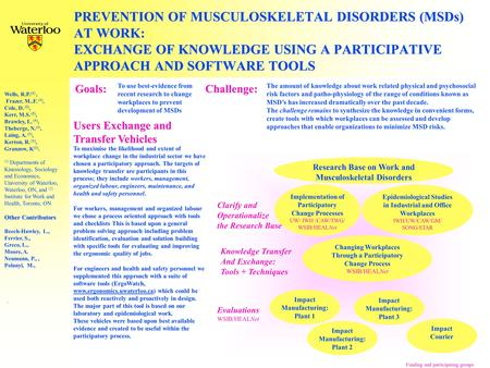 PREVENTION OF MUSCULOSKELETAL DISORDERS (MSDs) AT WORK: EXCHANGE OF KNOWLEDGE USING A PARTICIPATIVE APPROACH AND SOFTWARE TOOLS Wells, R.P. (1), Frazer,