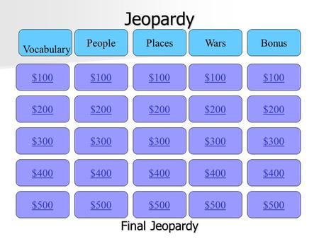 Jeopardy $100 Vocabulary PeoplePlacesWarsBonus $200 $300 $400 $500 $400 $300 $200 $100 $500 $400 $300 $200 $100 $500 $400 $300 $200 $100 $500 $400 $300.