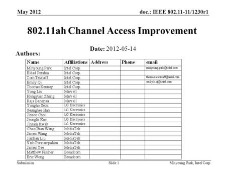 Doc.: IEEE 802.11-11/1230r1 Submission 802.11ah Channel Access Improvement Date: 2012-05-14 Authors: May 2012 Minyoung Park, Intel Corp.Slide 1.