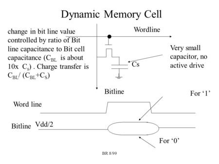 Dynamic Memory Cell Wordline