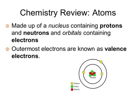 Chemistry Review: Atoms ➲ Made up of a nucleus containing protons and neutrons and orbitals containing electrons ➲ Outermost electrons are known as valence.