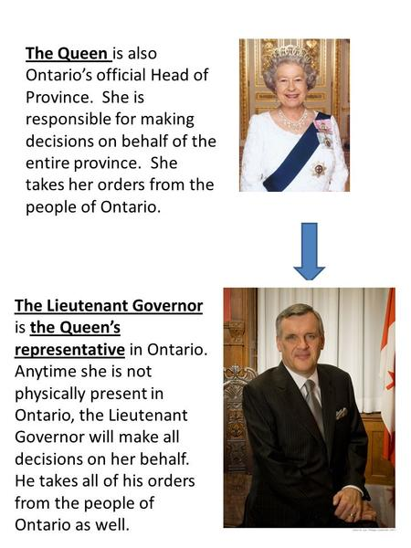 The Queen is also Ontario's official Head of Province. She is responsible for making decisions on behalf of the entire province. She takes her orders from.