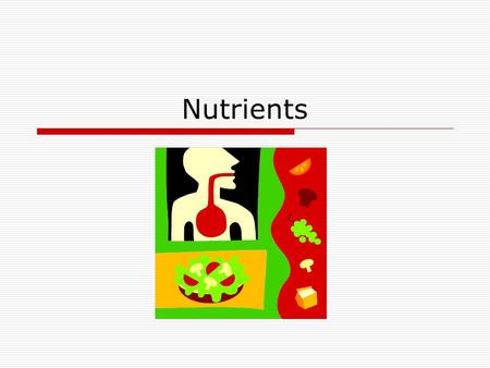 Nutrients. 6 Essential pg.7(1 st 3 of the Essential) 1.What 3 nutrients provide energy? 1.Carbohydrates: Simple & Complex 2.Proteins: made up of 20 amino.
