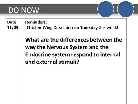 DO NOW Date: 11/09 Reminders: -Chicken Wing Dissection on Thursday this week! What are the differences between the way the Nervous System and the Endocrine.