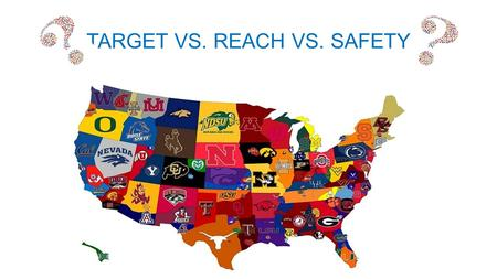 TARGET VS. REACH VS. SAFETY. Target Schools A target school is one that you really, really, really want to attend, and where your stats match their.