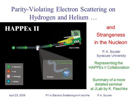 April 23, 2006PV in Electron Scattering on H and He P. A. Souder Parity-Violating Electron Scattering on Hydrogen and Helium … and Strangeness in the Nucleon.