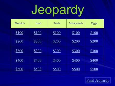 Jeopardy PhoeniciaIsraelPersiaMesopotamia $100 $200 $300 $400 $500 $100 $200 $300 $400 $500 Final Jeopardy Egypt $100 $200 $300 $400 $500.
