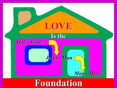 LOVE Foundation Is the God - Jesus Jesus - Man Man - Man.