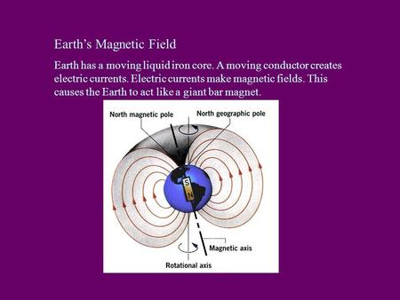 Earth's Magnetic Field Earth has a moving liquid iron core. A moving conductor creates electric currents. Electric currents make magnetic fields. This.