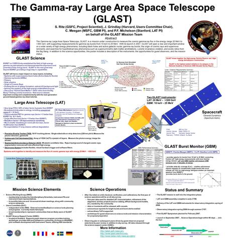 a research on glast or gamma ray large area space telescope Nasa's gamma-ray large area space telescope has arrived at the naval research laboratory in washington, for its final round of testing the glast spacecraft has successfully completed two of its .