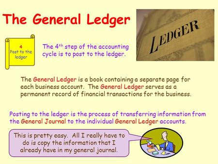 The General Ledger 4 Post to the ledger The 4 th step of the accounting cycle is to post to the ledger. 4 Post to the ledger The General Ledger is a book.