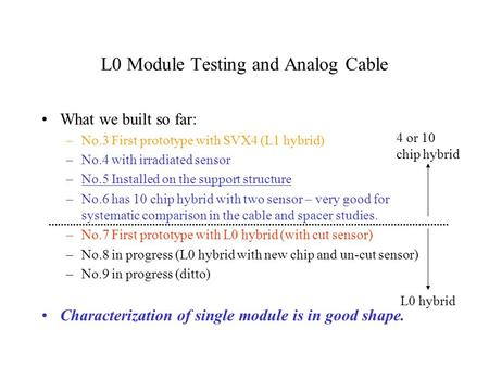 L0 Module Testing and Analog Cable What we built so far: –No.3 First prototype with SVX4 (L1 hybrid) –No.4 with irradiated sensor –No.5 Installed on the.