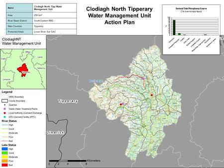 Clodiagh North Tipperary Water Management Unit Action Plan Name Clodiagh North Tipp Water Management Unit Area258 km 2 River Basin DistrictSouth Eastern.