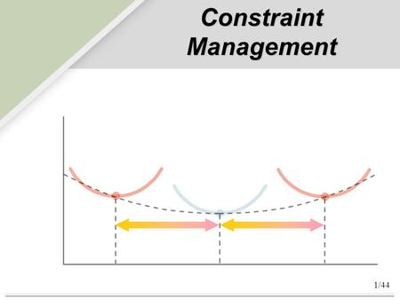 1/44 Constraint Management. 2/44 How Constraint Management fits the Operations Management Philosophy Operations As a Competitive Weapon Operations Strategy.