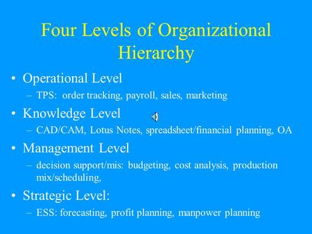 Four Levels of Organizational Hierarchy Operational Level –TPS: order tracking, payroll, sales, marketing Knowledge Level –CAD/CAM, Lotus Notes, spreadsheet/financial.